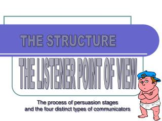 THE LISTENER POINT OF VIEW