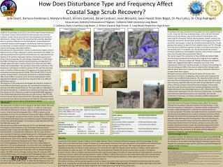 How Does Disturbance Type and Frequency Affect  Coastal Sage Scrub Recovery?