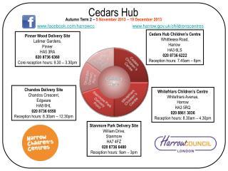 Cedars Hub
