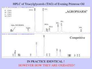 HPLC of Triacylglycerols (TAG) of Evening Primrose Oil