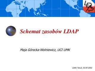 Schemat zasobów LDAP