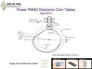 Power PMAC Electronic Cam Tables April 2014