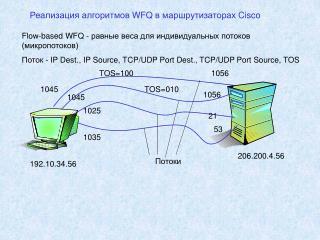 Реализация алгоритмов  WFQ  в маршрутизаторах  Cisco