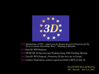 Euro3D RTN Kick-off Meeting IAC, Tenerife    July 2-4, 2002