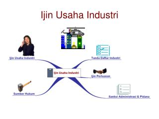 Ijin Usaha Industri