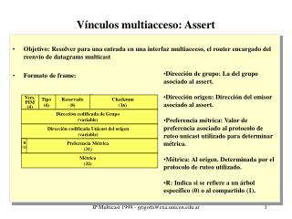 Vínculos multiacceso: Assert