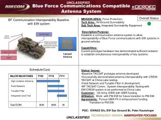 Blue Force Communications Compatible Antenna System