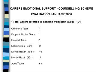Total Carers referred to scheme from start (6/04) - 124 Children's Team               7