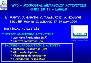 WP5 - MICROBIAL METABOLIC ACTIVITIES CNRS DR 12 - LMGEM