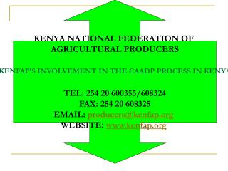 KENYA NATIONAL FEDERATION OF  AGRICULTURAL PRODUCERS