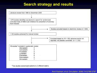 Search strategy and results
