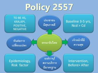 Policy 2557