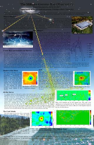 The Milagro Gamma-Ray Observatory