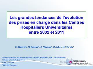 F. Séguret 1 , JO Arnaud 2 , C. Meunier 1 , H Aube 3 , MC Turnin 4