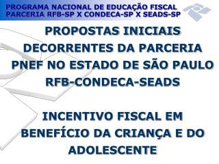 Parceria Receita Federal do Brasil  X  CONDECA  X  SEADS Onde começou? Curso PNEF e Rede Social SP