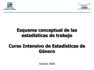 Esquema conceptual de las estadísticas de trabajo Curso Intensivo de Estadísticas de Género