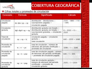 COBERTURA GEOGRÁFICA