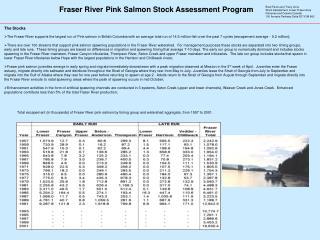 Fraser River Pink Salmon Stock Assessment Program