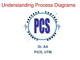 Understanding Process Diagrams