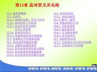 12.1  晶闸管概述 12.2   晶闸管 12.2.1 晶闸管结构、符号与外形 12.2.2  晶闸管的工作原理 12.2.3   晶闸管的伏安特性 及其主要参数