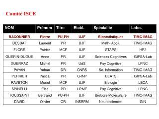 Comité ISCE