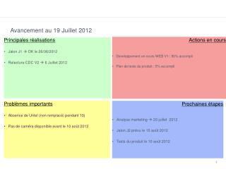 Avancement au 19 Juillet 2012