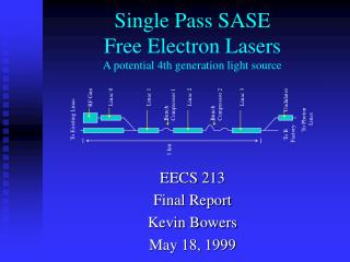Single Pass SASE Free Electron Lasers A potential 4th generation light source