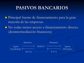 PASIVOS BANCARIOS