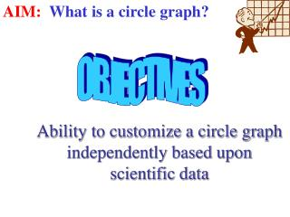Ability to customize a circle graph independently based upon     scientific data
