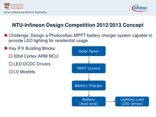 NTU-Infineon Design Competition 2012/2013 Concept