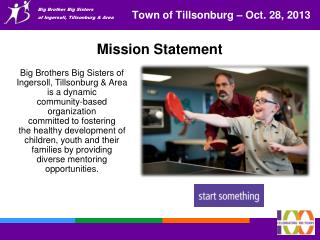 Town of Tillsonburg – Oct. 28, 2013