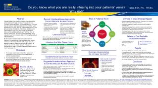 Do you know what you are really infusing into your patients' veins?  Why not?