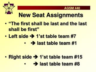 New Seat Assignments