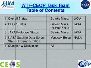 WTF-CEOP Task Team Table of Contents