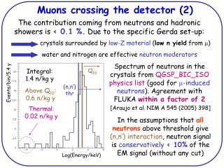Muons crossing the detector (2)