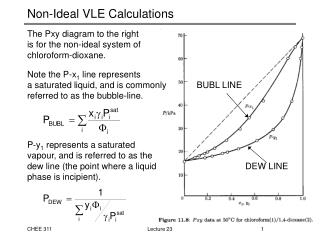Non-Ideal VLE Calculations
