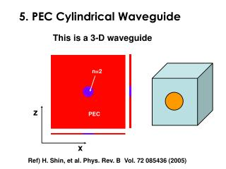 5. PEC Cylindrical Waveguide