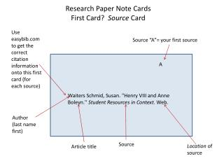 Research Paper Note Cards First Card?   Source  Card