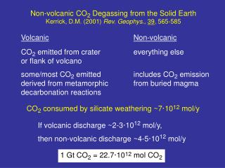 Non-volcanic CO 2  Degassing from the Solid Earth