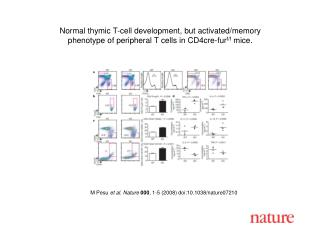 M Pesu et al. Nature 000 , 1-5 (2008) doi:10.1038/nature07210