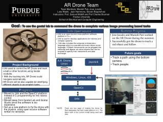 AR Drone Team Team Members: Manish  Pati , Jose  Jurado ,