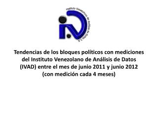 Tendencia de militancia y simpatía partidista con datos del IVAD (Junio 2011 – junio 2012)