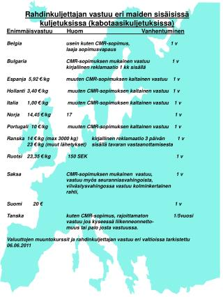 Rahdinkuljettajan vastuu eri maiden sisäisissä kuljetuksissa (kabotaasikuljetuksissa)
