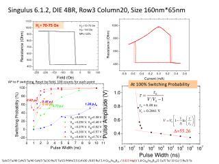 Singulus 6.1.2, DIE 4BR, Row3 Column20, Size 160nm*65nm