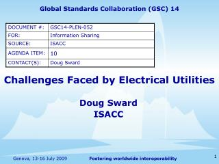 Challenges Faced by Electrical Utilities