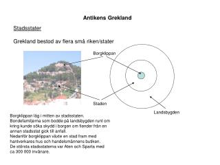 Antikens Grekland