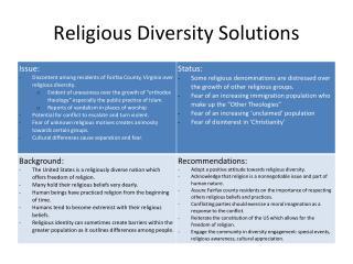 Religious Diversity Solutions