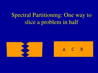 Spectral Partitioning: One way to slice a problem in half
