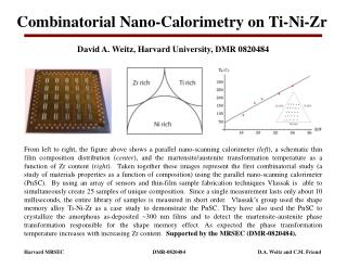 Combinatorial Nano-Calorimetry on Ti-Ni-Zr