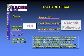 The EXCITE Trial
